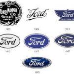 Ford Logo North America History